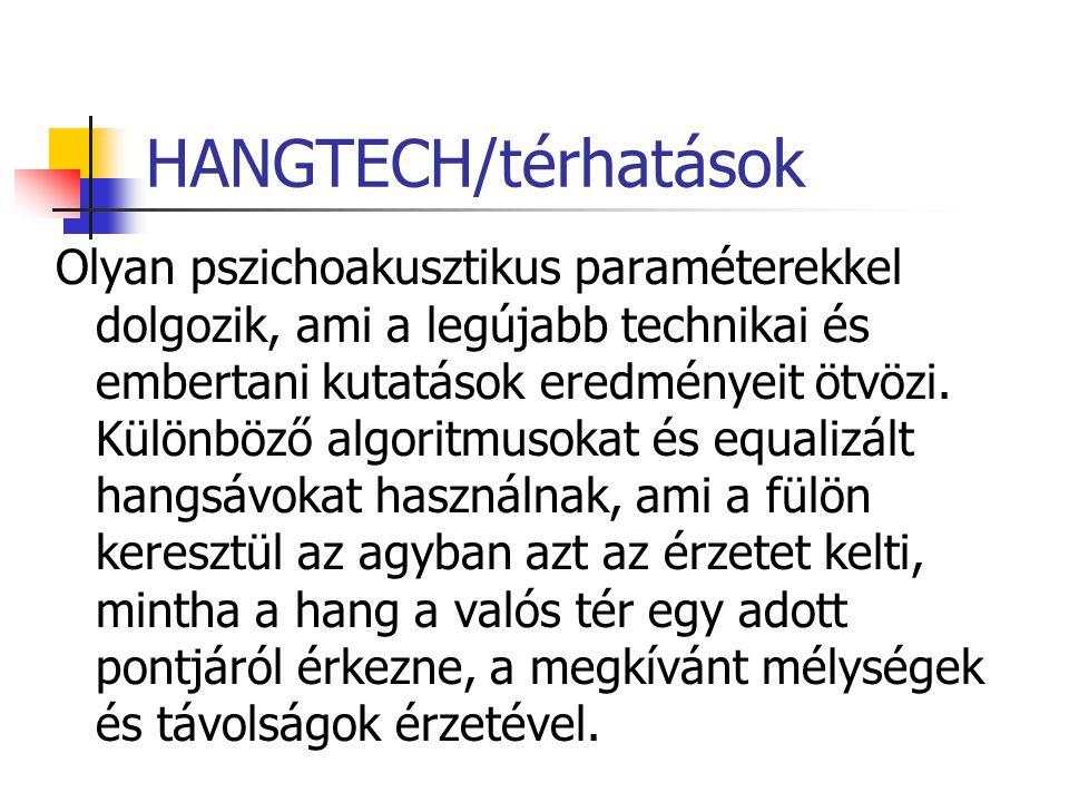 HANGTECH/térhatások