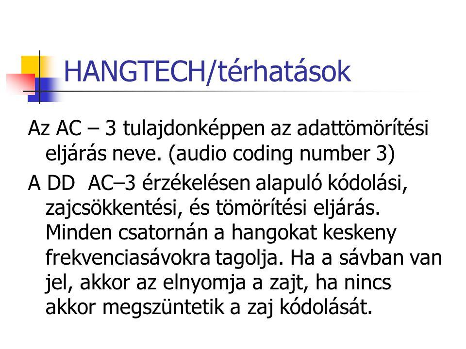 HANGTECH/térhatások Az AC – 3 tulajdonképpen az adattömörítési eljárás neve. (audio coding number 3)