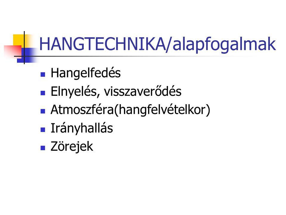 HANGTECHNIKA/alapfogalmak
