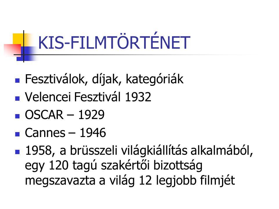 KIS-FILMTÖRTÉNET Fesztiválok, díjak, kategóriák