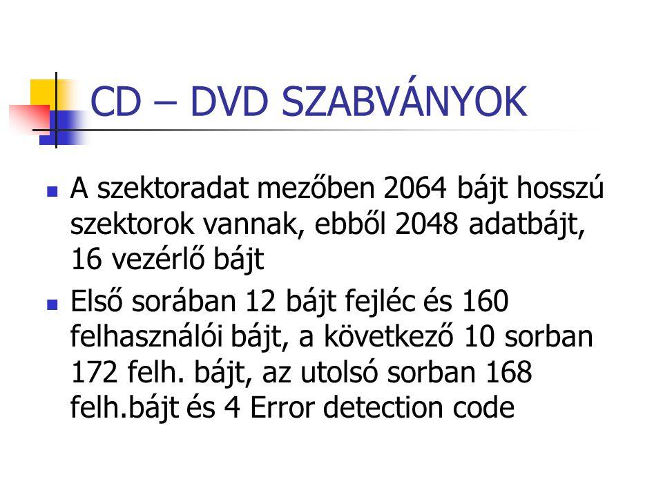 CD – DVD SZABVÁNYOK A szektoradat mezőben 2064 bájt hosszú szektorok vannak, ebből 2048 adatbájt, 16 vezérlő bájt.