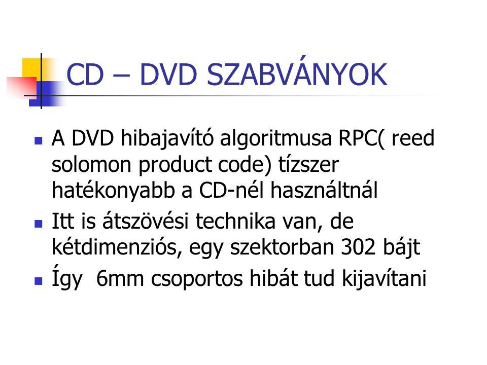 CD – DVD SZABVÁNYOK A DVD hibajavító algoritmusa RPC( reed solomon product code) tízszer hatékonyabb a CD-nél használtnál.