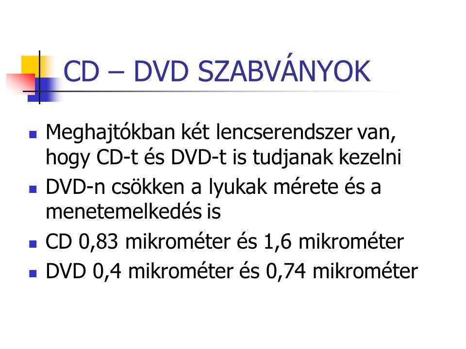 CD – DVD SZABVÁNYOK Meghajtókban két lencserendszer van, hogy CD-t és DVD-t is tudjanak kezelni.