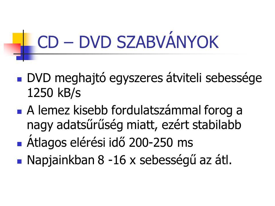 CD – DVD SZABVÁNYOK DVD meghajtó egyszeres átviteli sebessége 1250 kB/s.