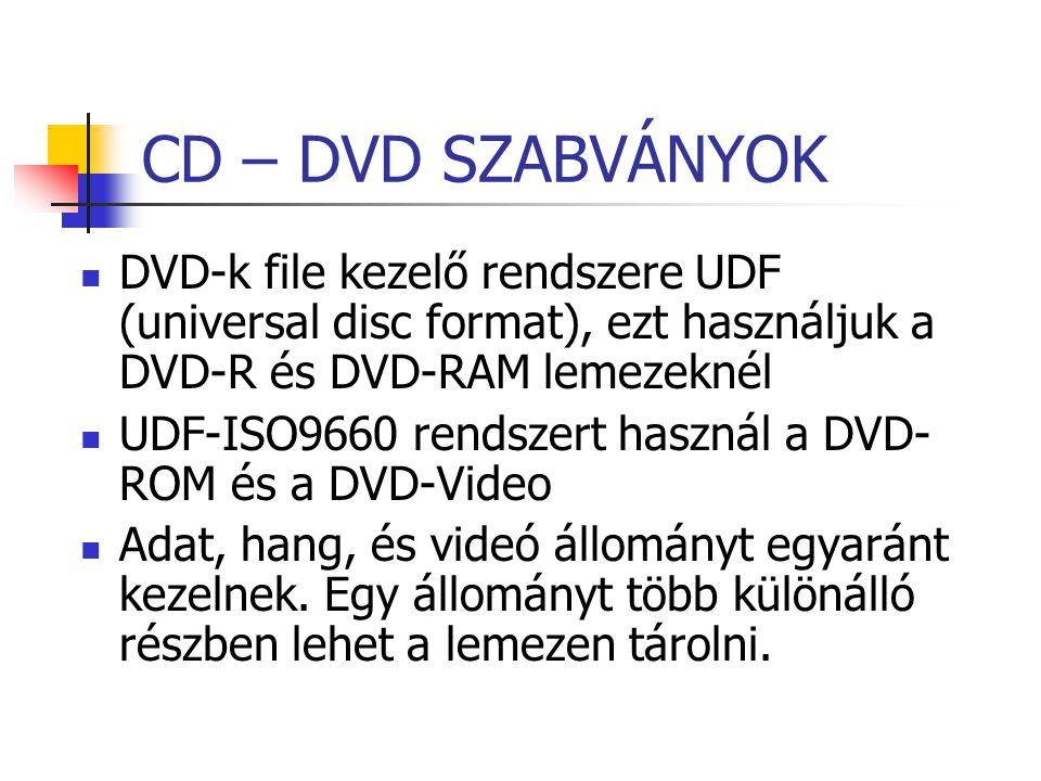 CD – DVD SZABVÁNYOK DVD-k file kezelő rendszere UDF (universal disc format), ezt használjuk a DVD-R és DVD-RAM lemezeknél.