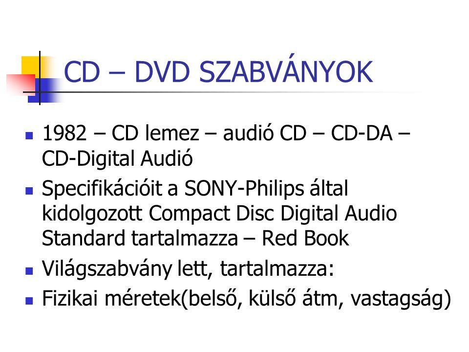 CD – DVD SZABVÁNYOK 1982 – CD lemez – audió CD – CD-DA – CD-Digital Audió.