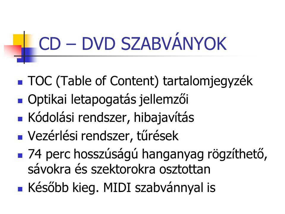 CD – DVD SZABVÁNYOK TOC (Table of Content) tartalomjegyzék