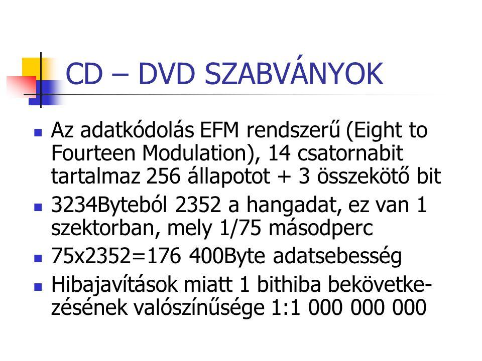 CD – DVD SZABVÁNYOK Az adatkódolás EFM rendszerű (Eight to Fourteen Modulation), 14 csatornabit tartalmaz 256 állapotot + 3 összekötő bit.