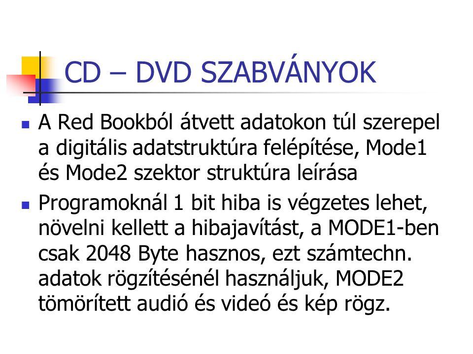 CD – DVD SZABVÁNYOK A Red Bookból átvett adatokon túl szerepel a digitális adatstruktúra felépítése, Mode1 és Mode2 szektor struktúra leírása.