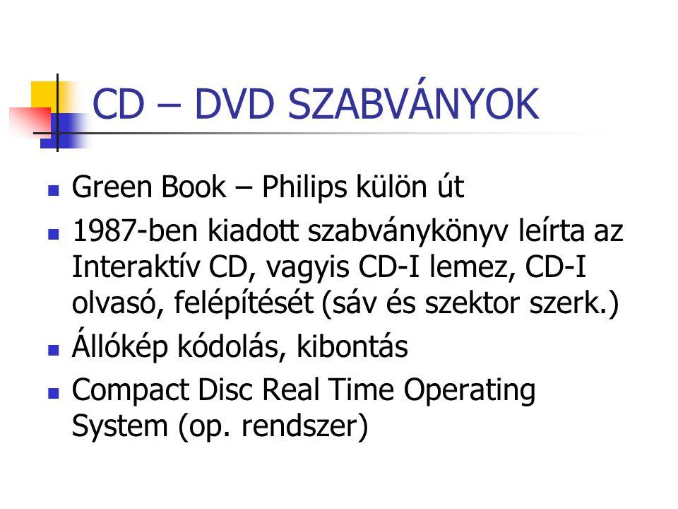 CD – DVD SZABVÁNYOK Green Book – Philips külön út