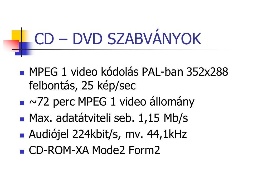 CD – DVD SZABVÁNYOK MPEG 1 video kódolás PAL-ban 352x288 felbontás, 25 kép/sec. ~72 perc MPEG 1 video állomány.