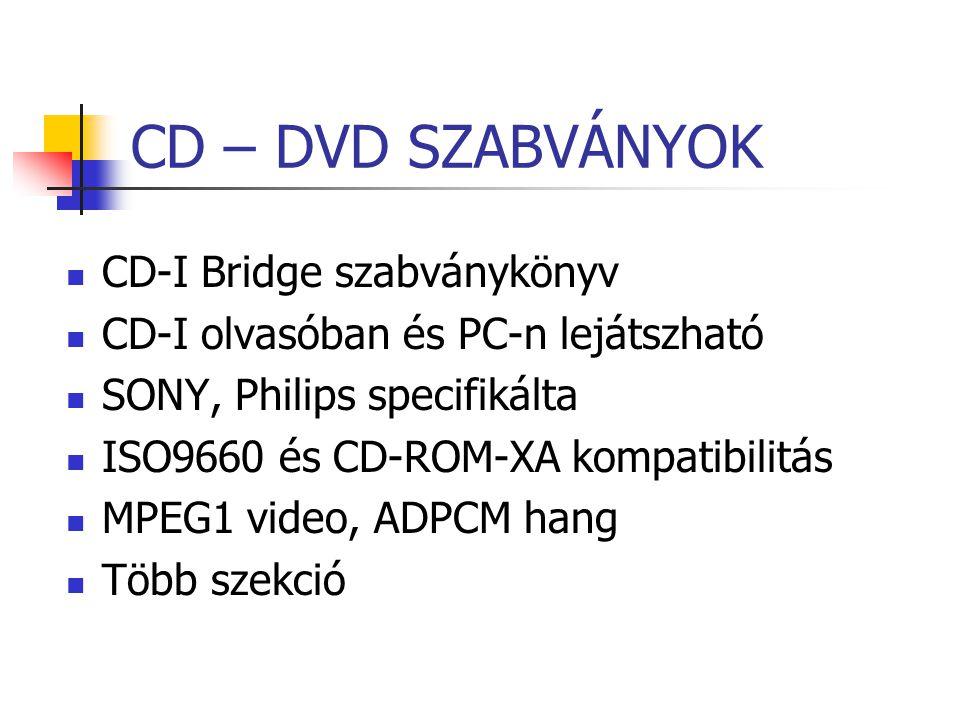 CD – DVD SZABVÁNYOK CD-I Bridge szabványkönyv