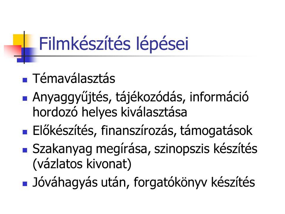 Filmkészítés lépései Témaválasztás