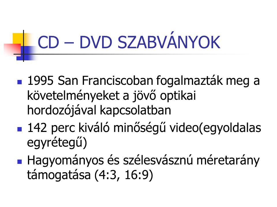 CD – DVD SZABVÁNYOK 1995 San Franciscoban fogalmazták meg a követelményeket a jövő optikai hordozójával kapcsolatban.