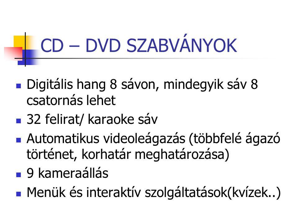CD – DVD SZABVÁNYOK Digitális hang 8 sávon, mindegyik sáv 8 csatornás lehet. 32 felirat/ karaoke sáv.