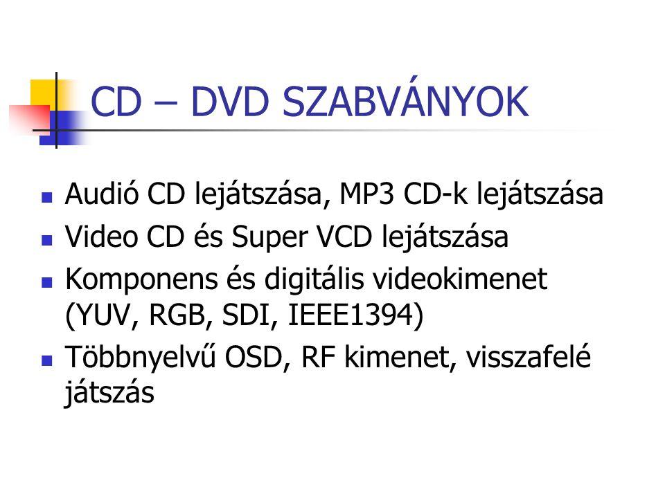 CD – DVD SZABVÁNYOK Audió CD lejátszása, MP3 CD-k lejátszása