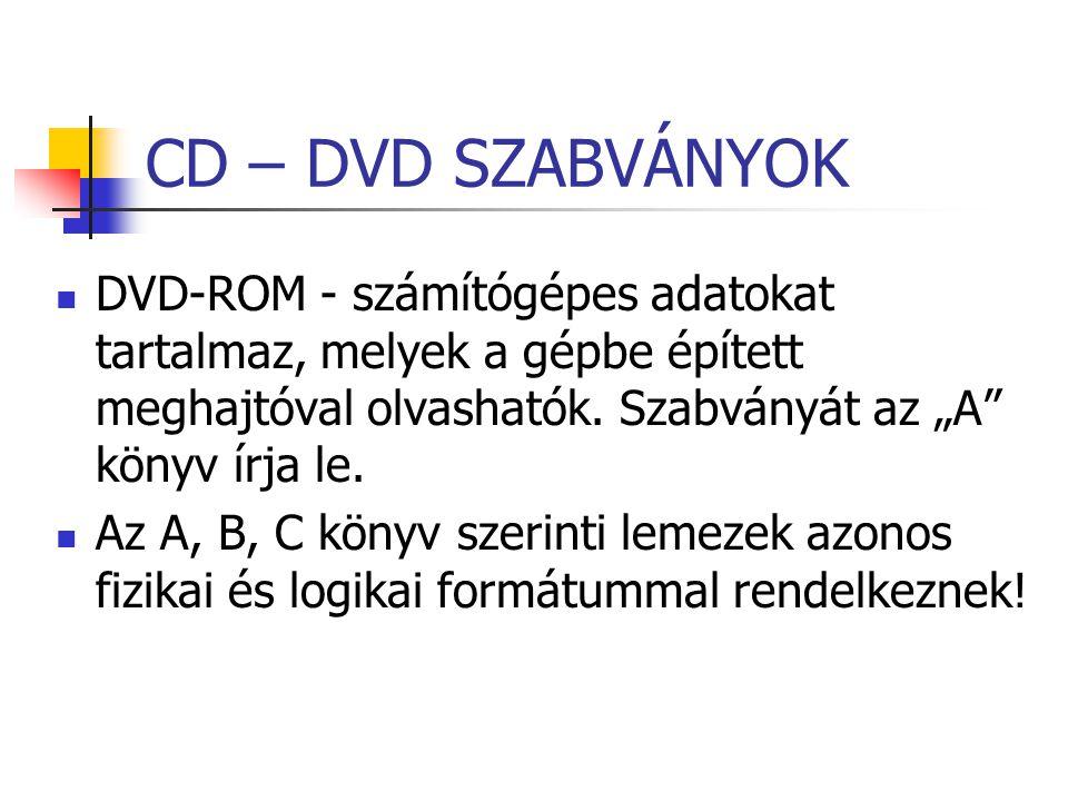 """CD – DVD SZABVÁNYOK DVD-ROM - számítógépes adatokat tartalmaz, melyek a gépbe épített meghajtóval olvashatók. Szabványát az """"A könyv írja le."""