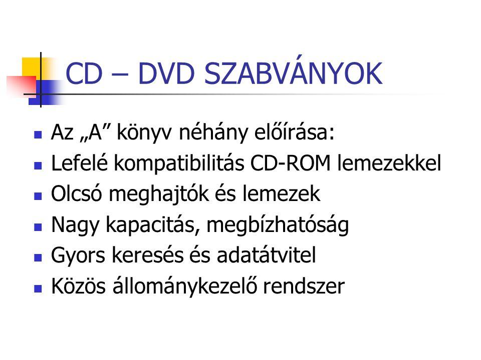 """CD – DVD SZABVÁNYOK Az """"A könyv néhány előírása:"""
