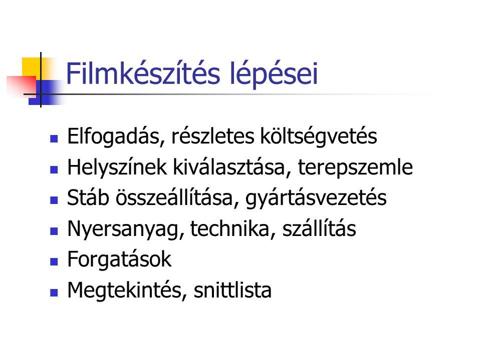 Filmkészítés lépései Elfogadás, részletes költségvetés