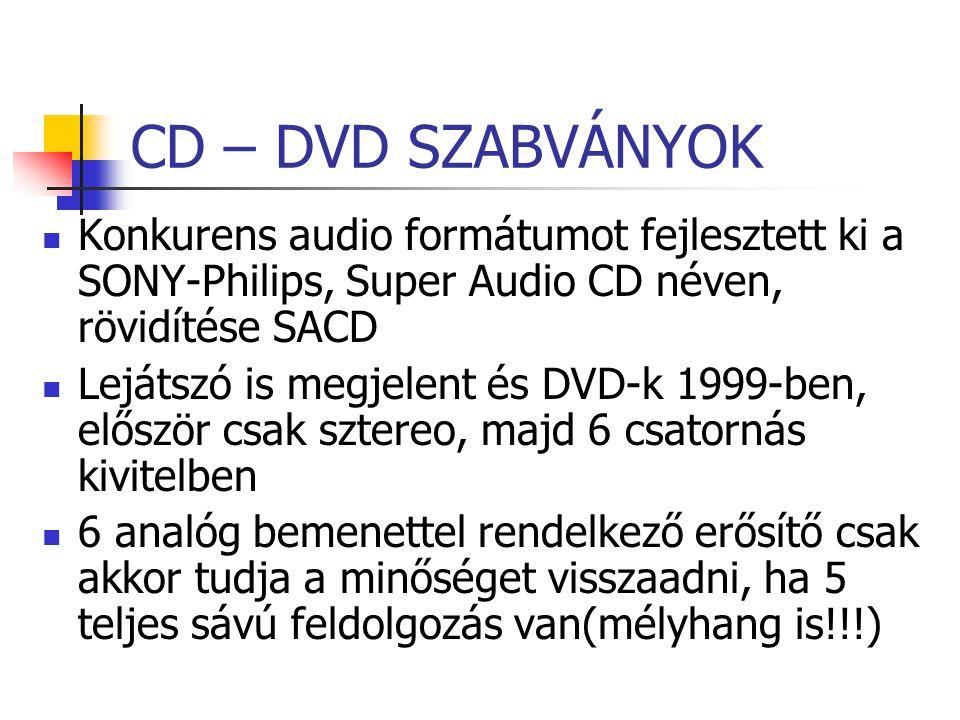 CD – DVD SZABVÁNYOK Konkurens audio formátumot fejlesztett ki a SONY-Philips, Super Audio CD néven, rövidítése SACD.
