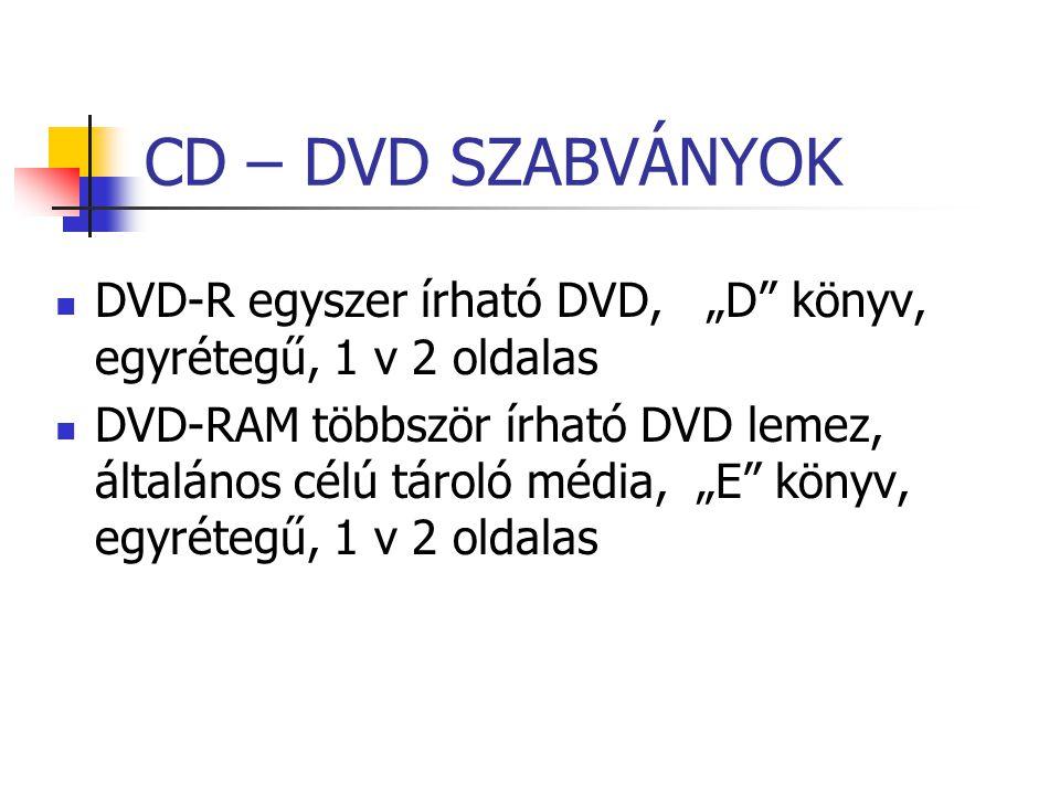 """CD – DVD SZABVÁNYOK DVD-R egyszer írható DVD, """"D könyv, egyrétegű, 1 v 2 oldalas."""