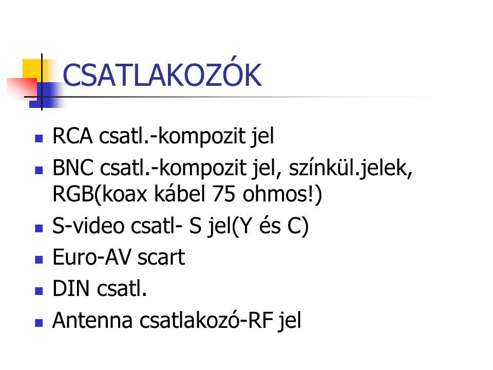 CSATLAKOZÓK RCA csatl.-kompozit jel
