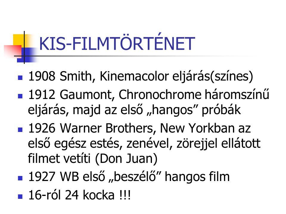 KIS-FILMTÖRTÉNET 1908 Smith, Kinemacolor eljárás(színes)