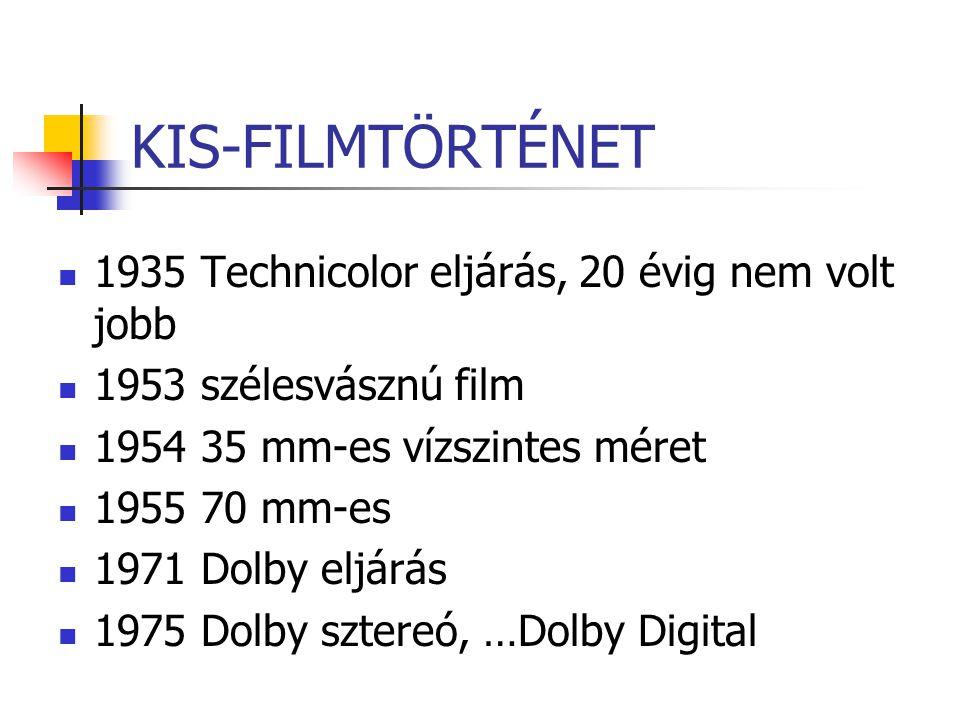 KIS-FILMTÖRTÉNET 1935 Technicolor eljárás, 20 évig nem volt jobb