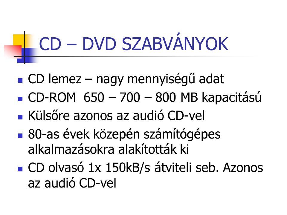 CD – DVD SZABVÁNYOK CD lemez – nagy mennyiségű adat