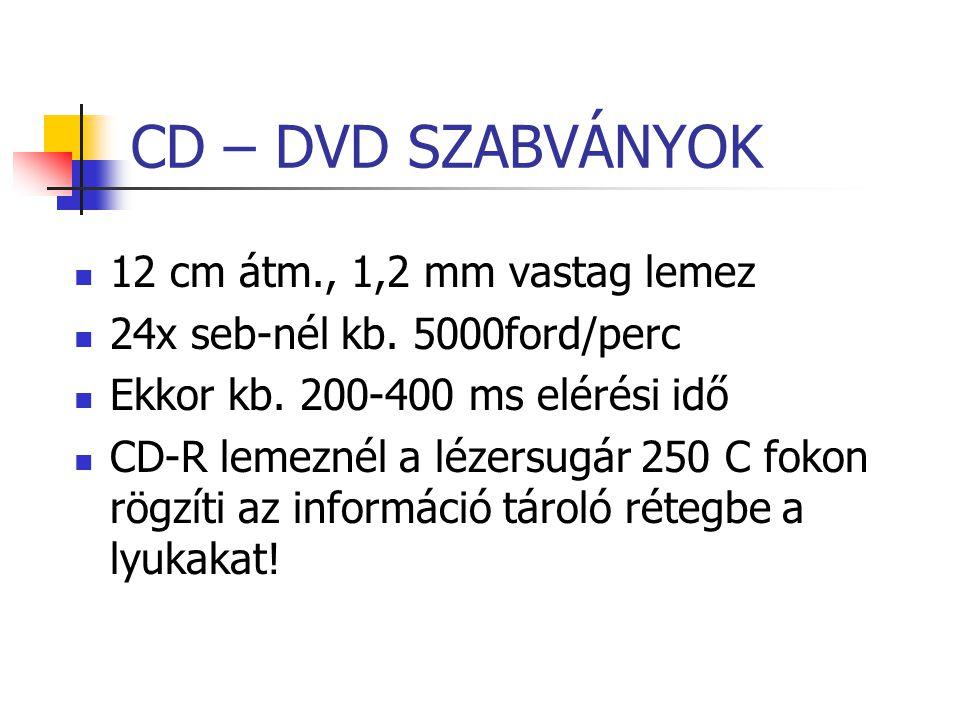 CD – DVD SZABVÁNYOK 12 cm átm., 1,2 mm vastag lemez
