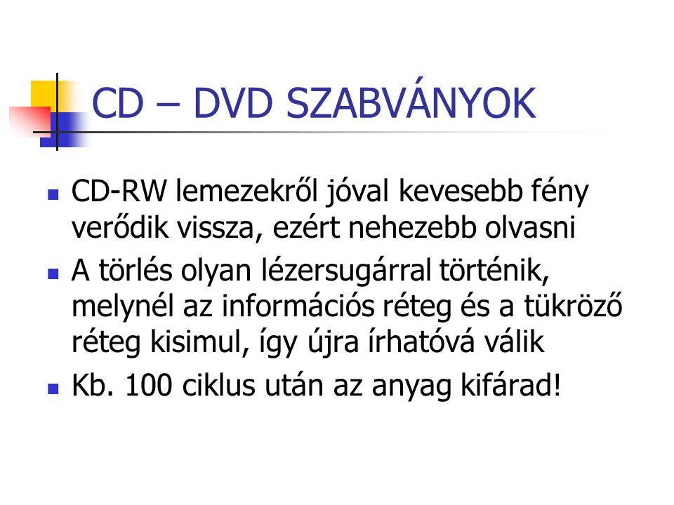 CD – DVD SZABVÁNYOK CD-RW lemezekről jóval kevesebb fény verődik vissza, ezért nehezebb olvasni.