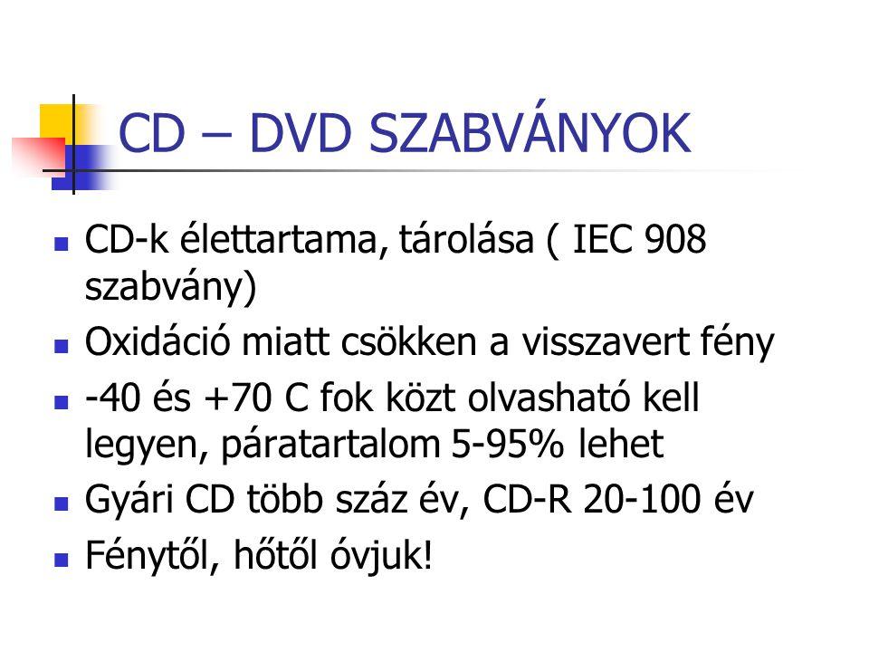 CD – DVD SZABVÁNYOK CD-k élettartama, tárolása ( IEC 908 szabvány)