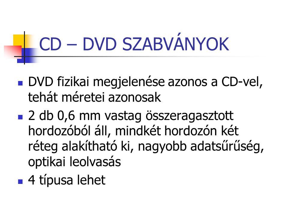 CD – DVD SZABVÁNYOK DVD fizikai megjelenése azonos a CD-vel, tehát méretei azonosak.
