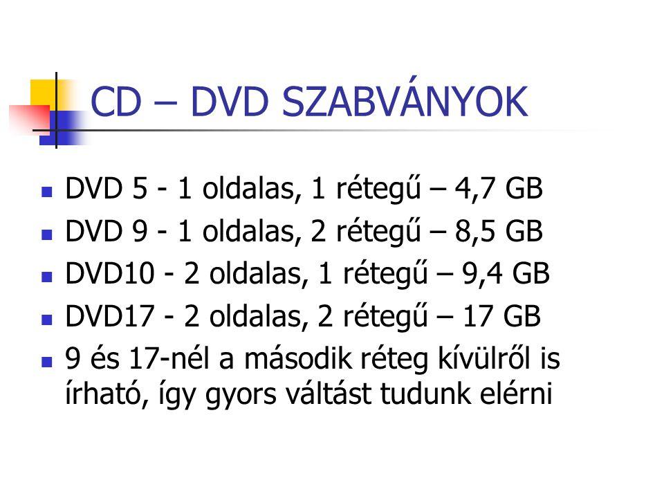 CD – DVD SZABVÁNYOK DVD 5 - 1 oldalas, 1 rétegű – 4,7 GB