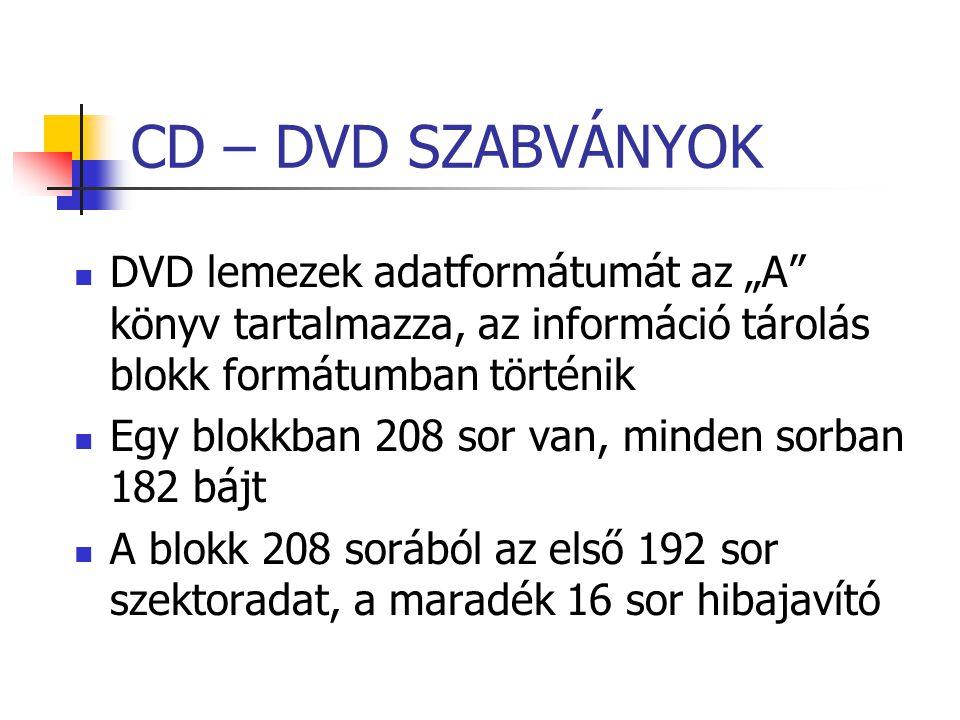 """CD – DVD SZABVÁNYOK DVD lemezek adatformátumát az """"A könyv tartalmazza, az információ tárolás blokk formátumban történik."""
