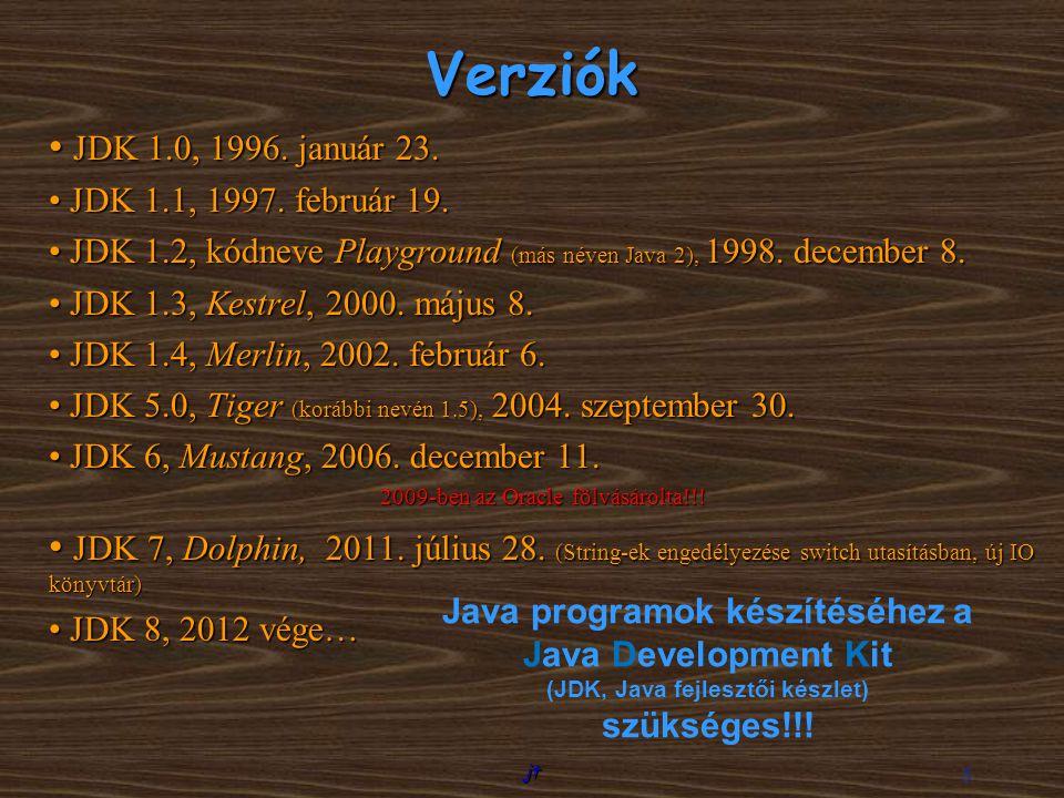 Java programok készítéséhez a (JDK, Java fejlesztői készlet)