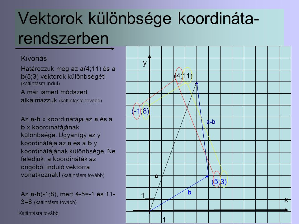 Vektorok különbsége koordináta-rendszerben