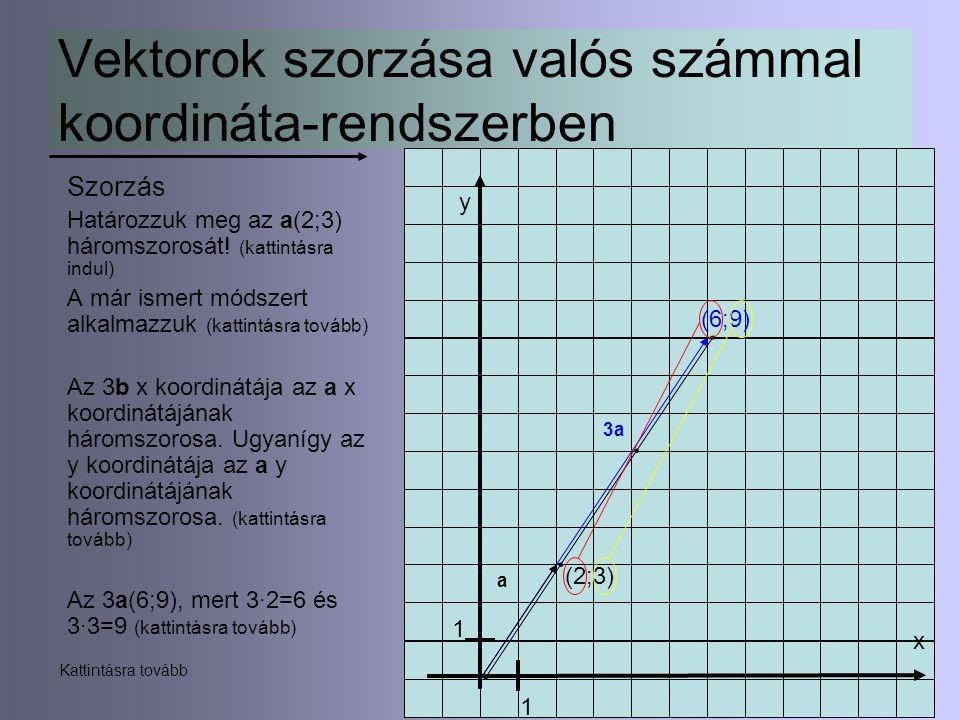 Vektorok szorzása valós számmal koordináta-rendszerben