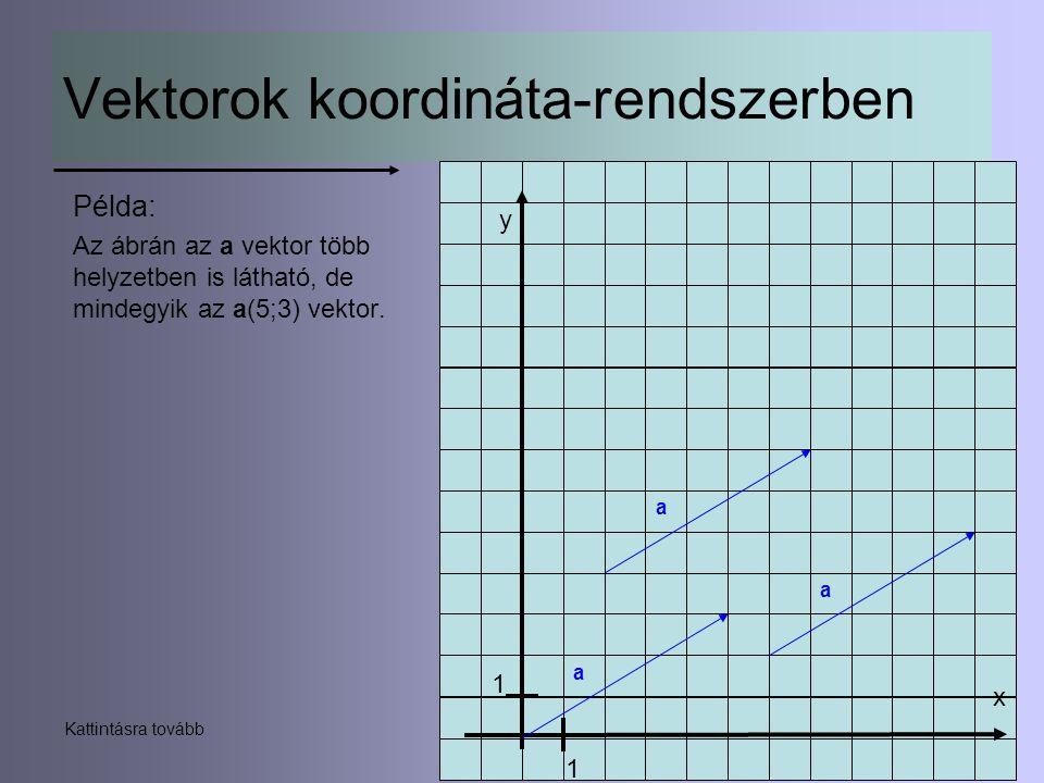 Vektorok koordináta-rendszerben