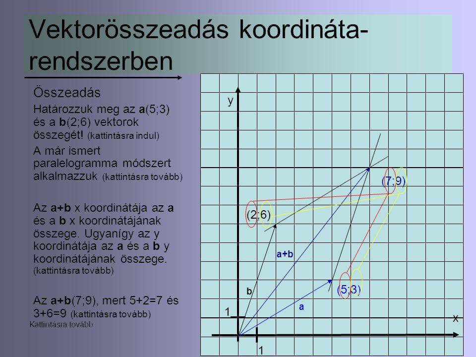 Vektorösszeadás koordináta-rendszerben