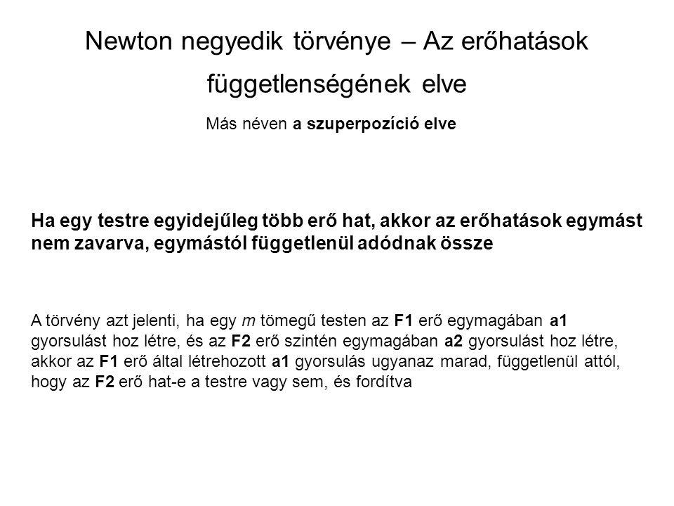 Newton negyedik törvénye – Az erőhatások függetlenségének elve