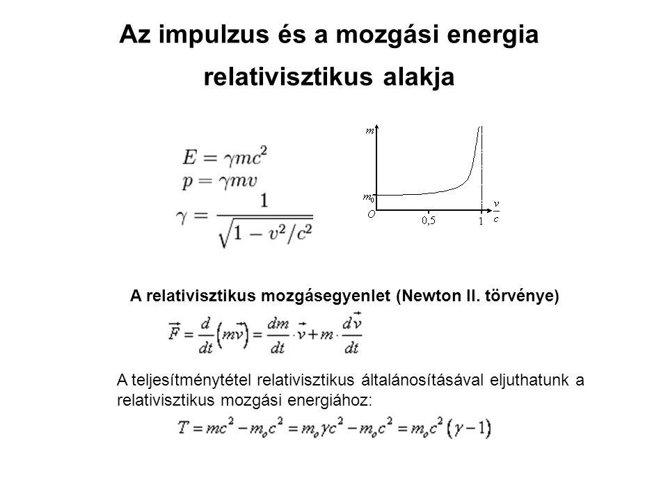 Az impulzus és a mozgási energia relativisztikus alakja