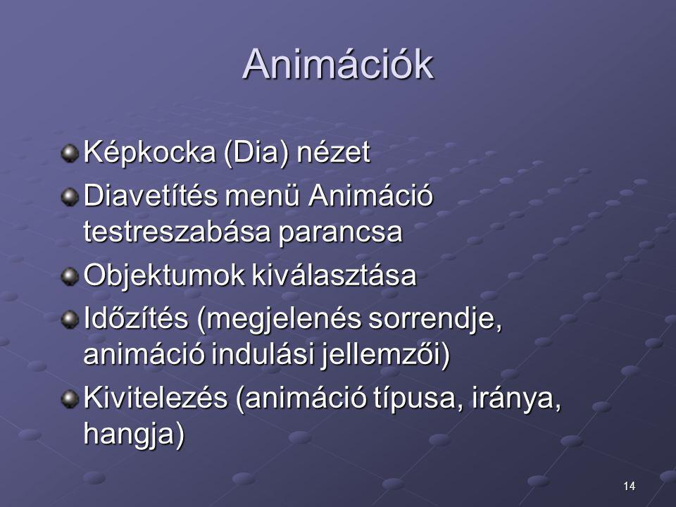 Animációk Képkocka (Dia) nézet