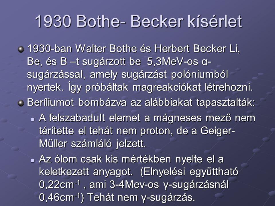 1930 Bothe- Becker kísérlet