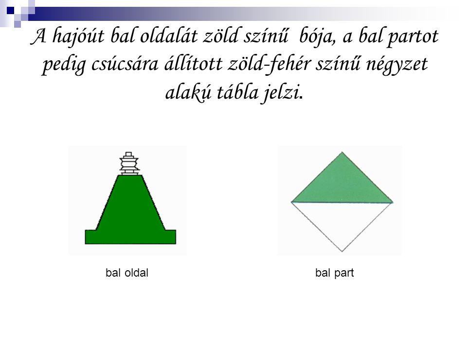 A hajóút bal oldalát zöld színű bója, a bal partot pedig csúcsára állított zöld-fehér színű négyzet alakú tábla jelzi.