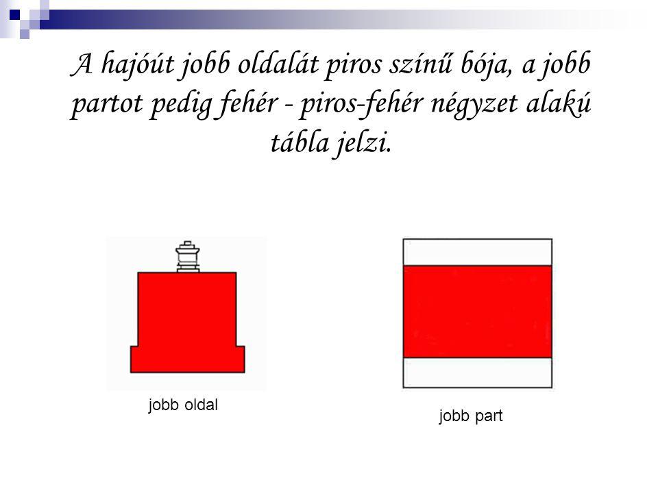 A hajóút jobb oldalát piros színű bója, a jobb partot pedig fehér - piros-fehér négyzet alakú tábla jelzi.