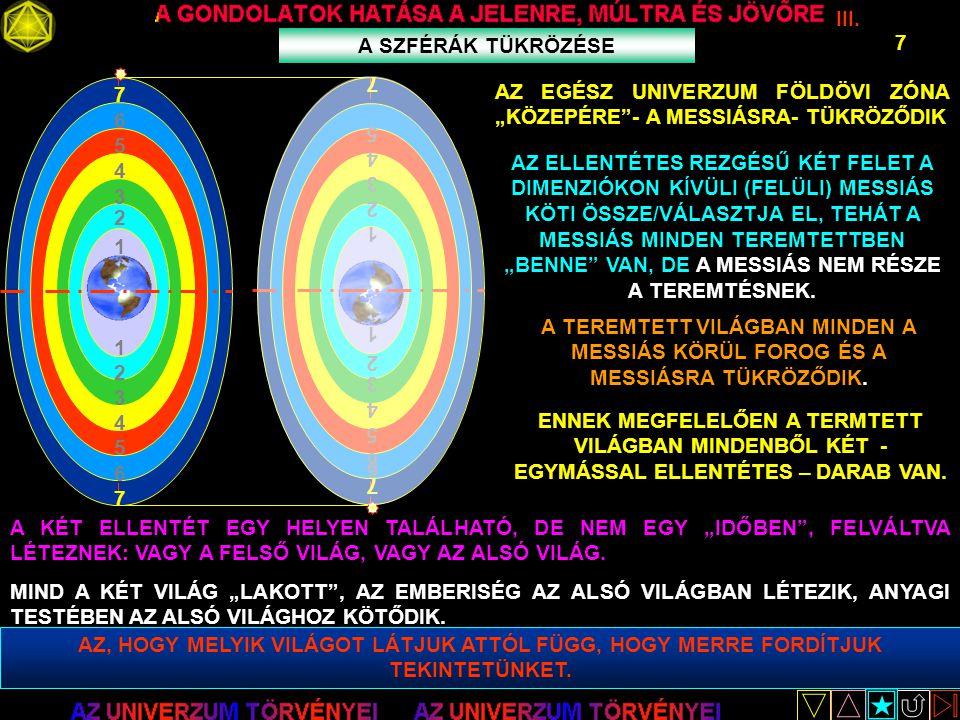 """A SZFÉRÁK TÜKRÖZÉSE 7. 7. 6. 5. 4. 3. 2. 1. 7. 6. 5. 4. 3. 2. 1. AZ EGÉSZ UNIVERZUM FÖLDÖVI ZÓNA """"KÖZEPÉRE - A MESSIÁSRA- TÜKRÖZŐDIK."""
