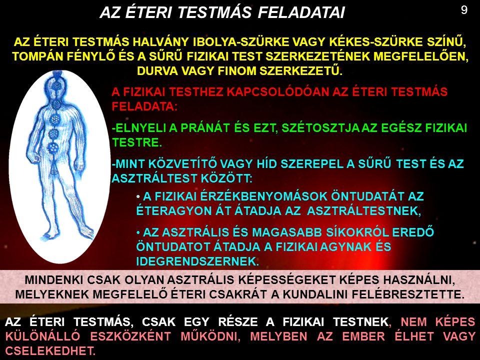 AZ ÉTERI TESTMÁS FELADATAI