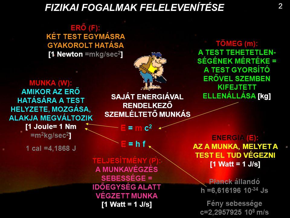FIZIKAI FOGALMAK FELELEVENÍTÉSE