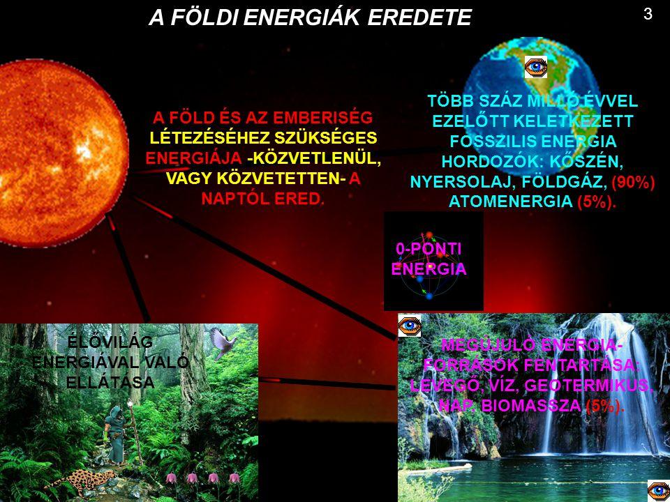 A FÖLDI ENERGIÁK EREDETE